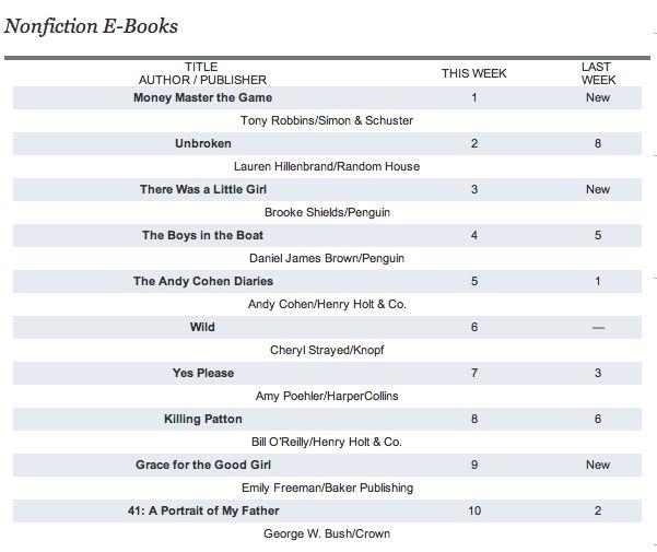Grace for the Good Girl Wall Street Journal Best Seller