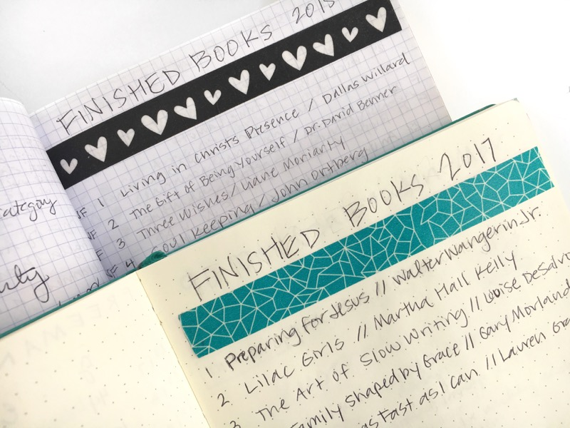 A New Page for Your Bullet Journal